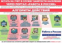 В Челябинской  области продолжает действовать порядок, позволяющий гражданину подать заявление для постановки на учет в качестве безработного и оформить пособие по безработице онлайн через портал «Работа в России».