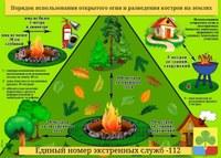 Внимание! Уважаемые жители Агаповского муниципального района!