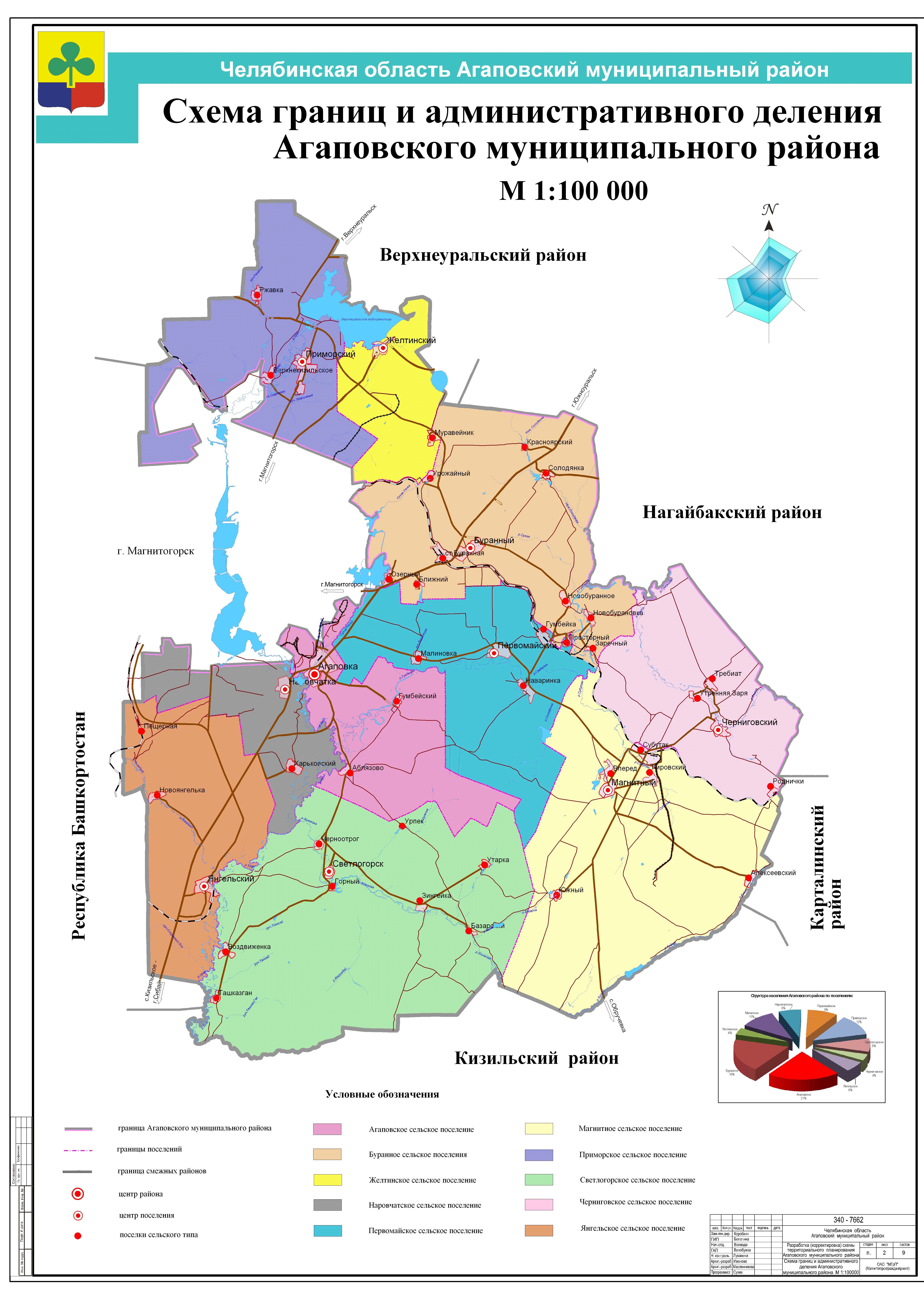 Схема административно территориального деления района